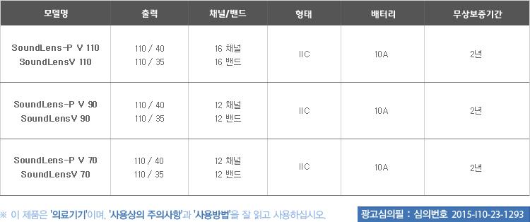 스타키보청기 노원센터 SOUNDLENSV 소개